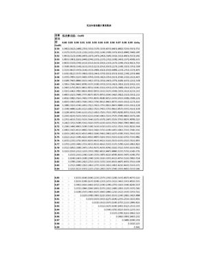 无功补偿容量计算系数表.doc