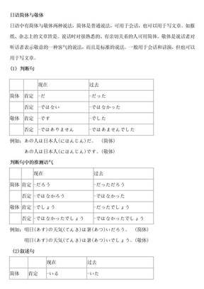 日语的日常用语集锦,日语语法小结.doc