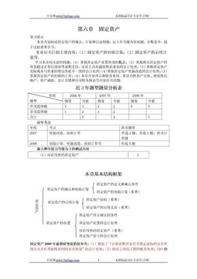 2009年天狼星无师自通会计6.doc