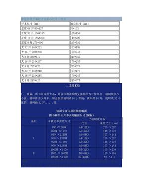 常用书刊开本尺寸及版心尺寸一览表.doc
