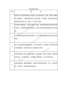 村民理事会职责.doc
