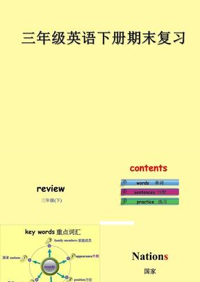 人教版3年级英语下册复习课件(修改版).ppt