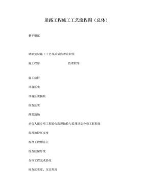 市政工程施工工艺流程图.doc