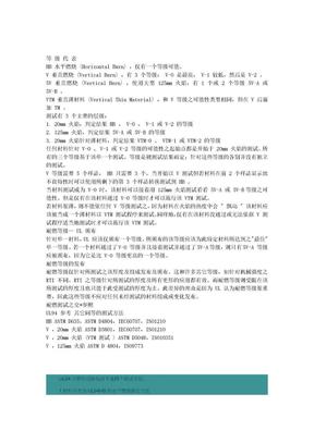 塑胶件阻燃测试方法和标准.doc