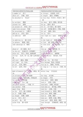 考研英语完型填空常考固定词组打印版.pdf