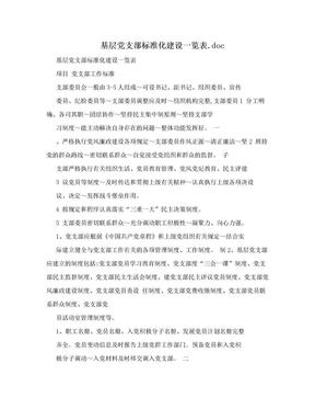 基层党支部标准化建设一览表.doc.doc