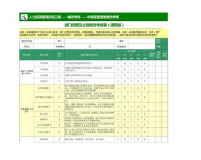 公司部門經理及主管績效考核表(通用版)模板