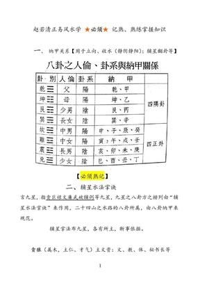 赵若清正易风水学必须记熟.doc