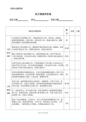 员工绩效考核表.docx