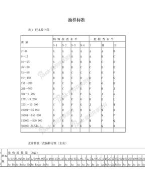 GB2828.1-2003抽样标准