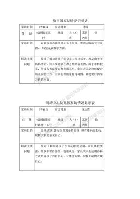 幼儿园家访情况记录表1.doc