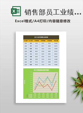 销售部员工业绩折线图.xlsx