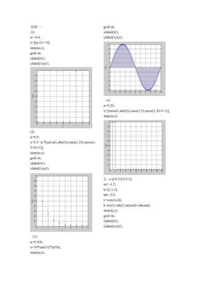 MATLAB实验程序及仿真结果.doc