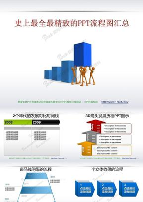 哈佛商学院MBA案例专用PPT模版.ppt