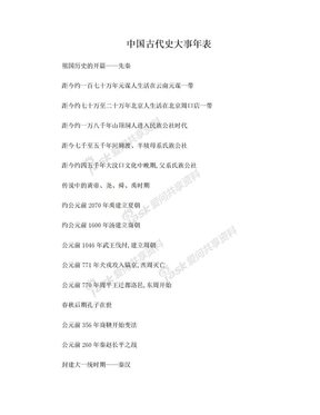 中国古代史大事年表.doc