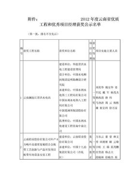 2012年度云南省优质工程奖和优秀项目经理获奖公示名单(10).doc