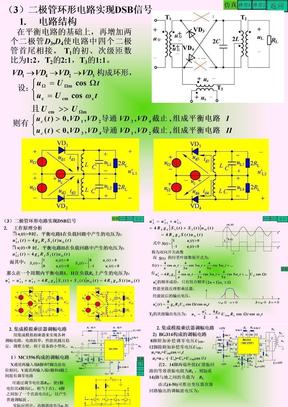高頻電子電路5.2.ppt