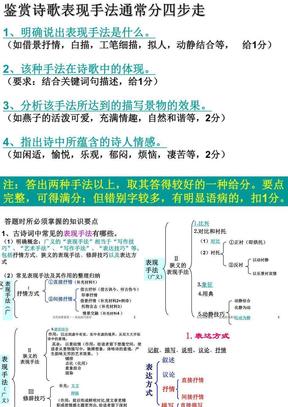 天津卷2010年高考语文复习课件系列(17)古代诗歌鉴赏(表达技巧)部分ppt.ppt