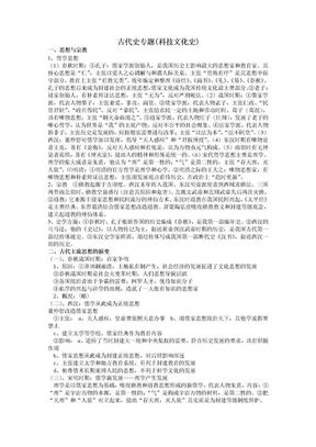 中国古代科技史.doc