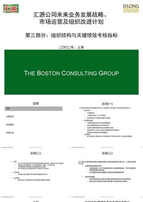 167波士顿--汇源组织结构与关键绩效考核指标PART3.ppt