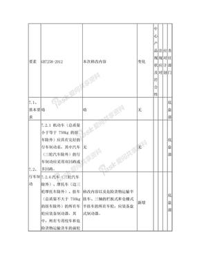 新版GB7258解读.doc