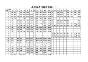 小学汉语拼音音节表.doc