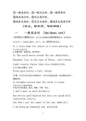 初中英语语法总结(人教版).doc