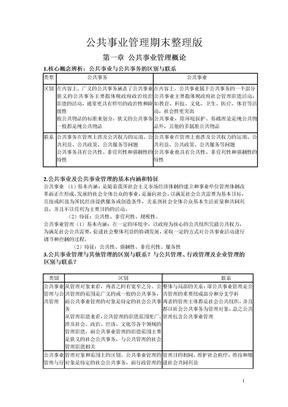 公共事业管理期末整理版.doc