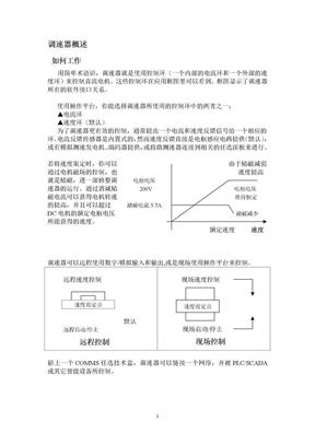 欧陆590系列数字直流式调速器中文说明书.doc