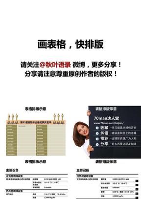 2012说服力分享5之3-PPT表格排版的创意-@秋叶语录.ppt