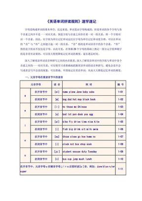 《英语单词拼读规则》速学速记.pdf