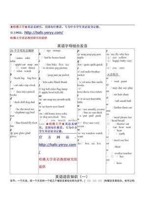 英语字母组合发音经典必备.doc