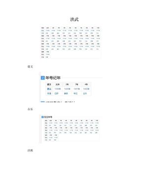 明清皇帝纪年表.doc