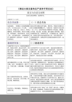 《佛说无量寿经》(原文与白话文对照).doc