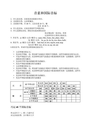 国际音标学习课件完整版_20130702123502.doc