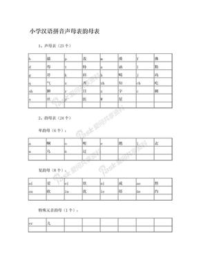 小学汉语拼音声母表、韵母表和整体认读表A4可以打印.doc
