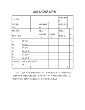 绝缘电阻测试记录表.doc