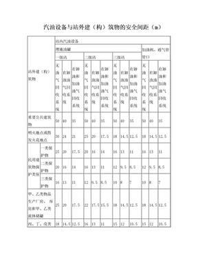 加油加气站规范(2014版).doc