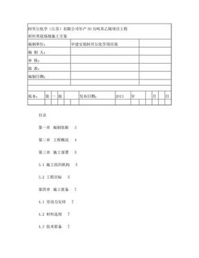 字体及间距样本.doc