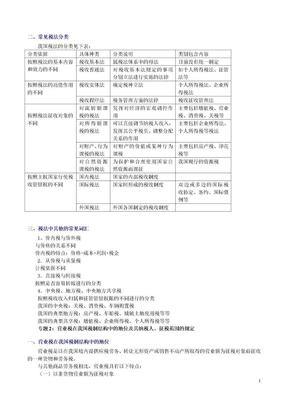 会计初级——经济法基础,个税,营业税,关税.doc
