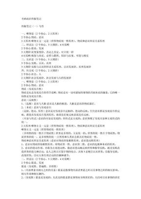 2012考研政治笔记