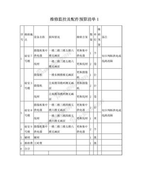 维修监控及配件预算清单1.doc