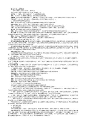 2011山建水质工程学1复习题(14-17)+答案.doc