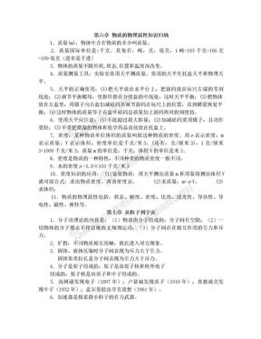 江苏省苏州市初二物理下学期知识点总结.doc