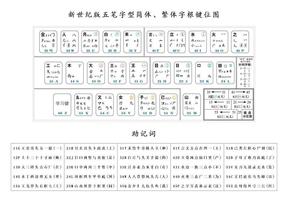 新世纪版五笔字型字根键位图和助记词.doc