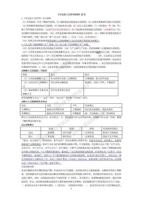 考研政治各科重点(笔记).doc