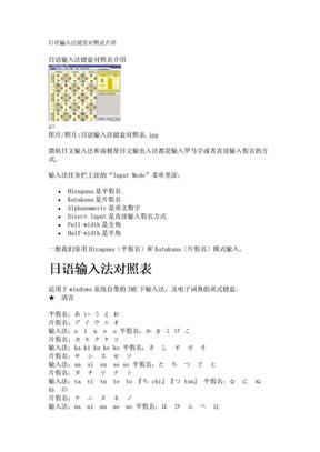 日语输入法键盘对照表介绍.doc