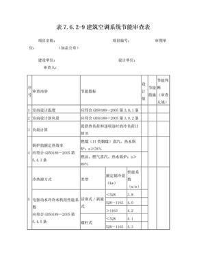 广东建筑空调系统节能审查表.doc