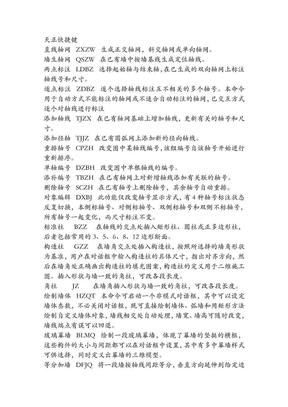 天正使用快捷键.pdf