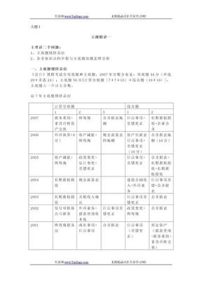 审计大题精讲(1).doc